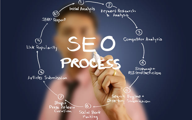 What Great SEO Really Does for Your Business